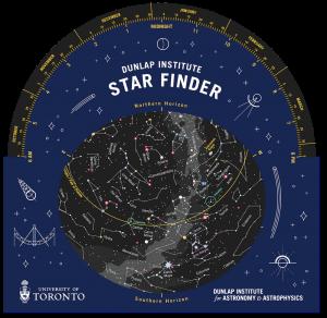 Dunlap Institute Star Finder